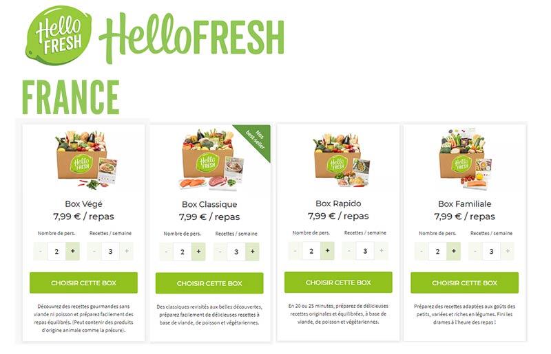 HelloFresh France ordering meals online