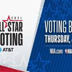 NBA All Star 2021 glasovanje / oddaj glas za Luko Dončića in Gorana Dragića / Vote for Luka Dončić and Goran Dragić