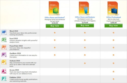 Compare Office 2010 Retail editions