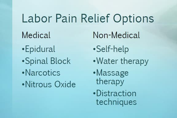 labor-pain-relief-options
