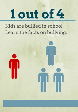 Bullying facts for parents