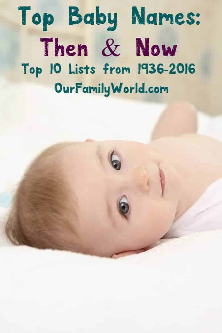 The top baby names fluctuate so much over the years, but it seems like some names pop up over and over throughout the decades. We thought it would be fun to take a look at the top 10 baby names throughout the years. We're starting with 2016 (so far), then 2015 (since it's the last full year that has data). Then we'll journey back in time...all the way back to 1936. We will also take a look at famous people born during those years with the top baby names.