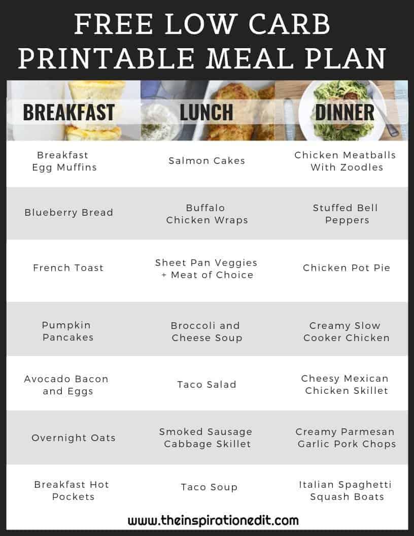 7 day keto meal plan