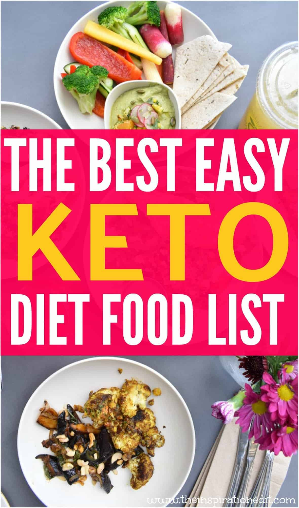 Keto grocery List: What You Need