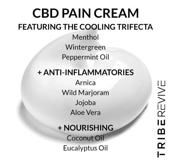 Tribe Revive CBD Pain Cream Ingredients - TribeTokes