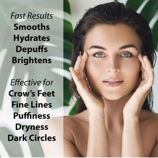 Effectiveness of CBD Eye Cream