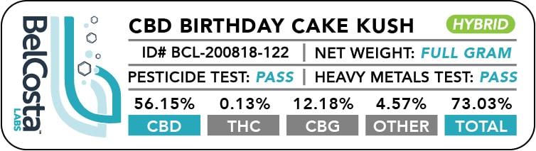 Birthday Cake Kush Strain