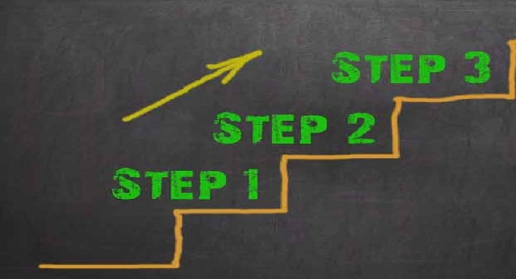 Steps to Completing the Probate Process