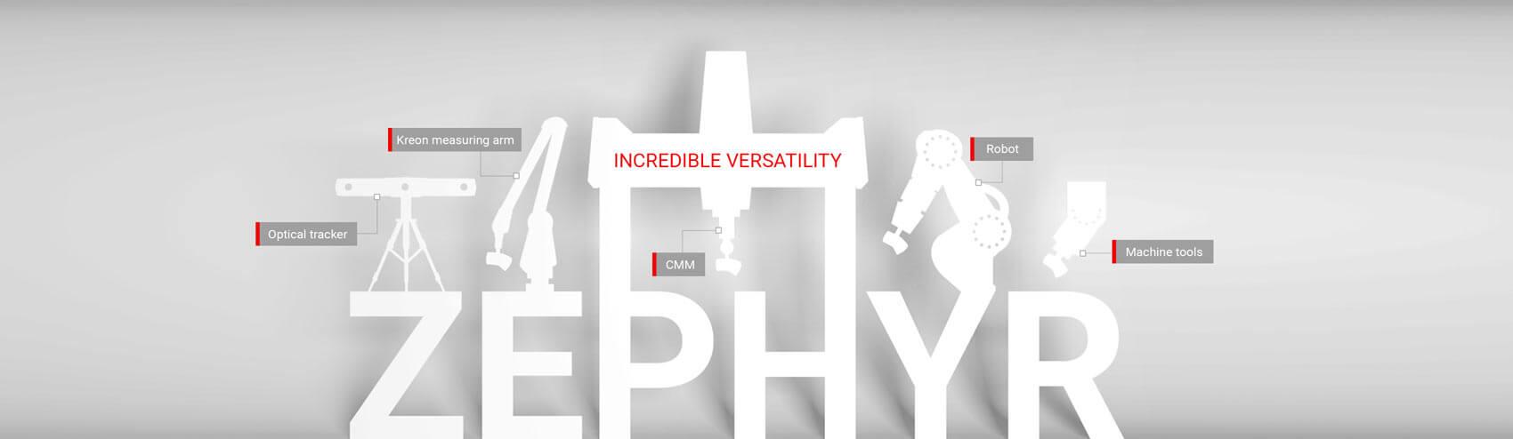 ZephyrIIIversatility