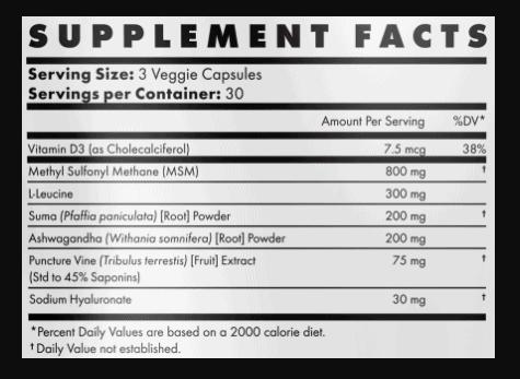 DBulk Ingredients