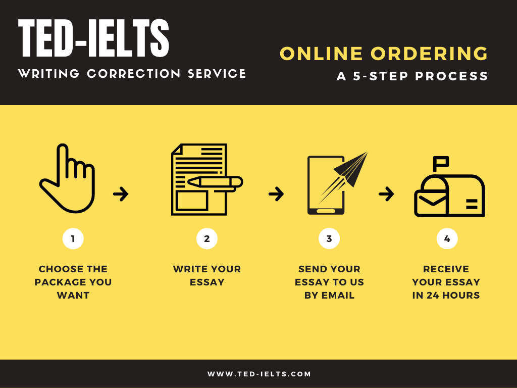 instructions for ordering ielts writing correction service