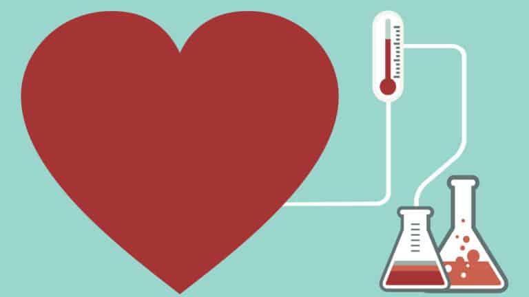 7 Secret Ways to Test Your Chemistry