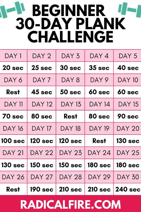 Beginner 30-Day Plank Challenge