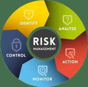 reisk-management-hero