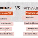 Proxmox vs ESXi