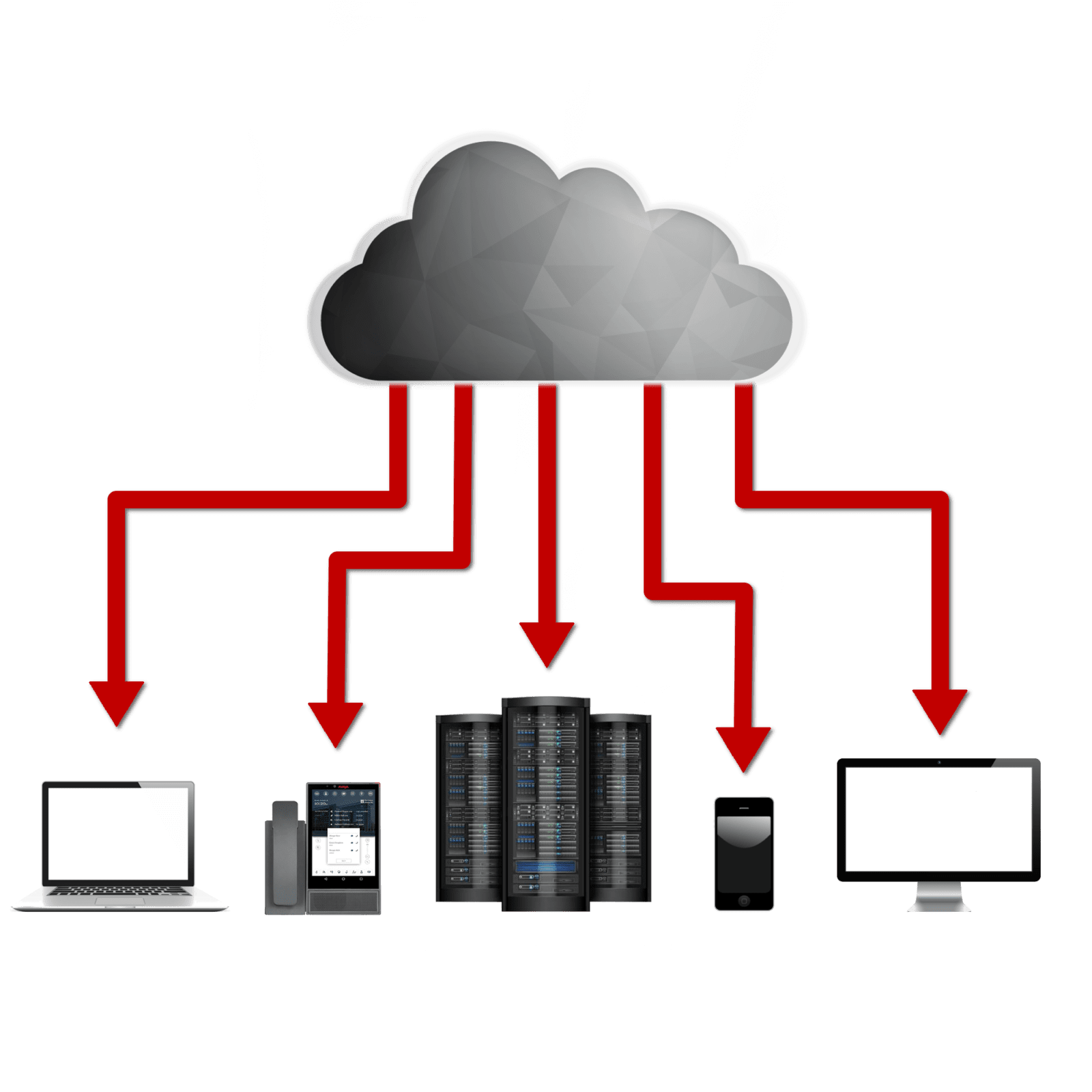 Cloud linking laptop, soft phone, server, cell phone, and desktop monitor