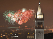 San Francisco Bay Area 4th of July & Fireworks Guide 2021