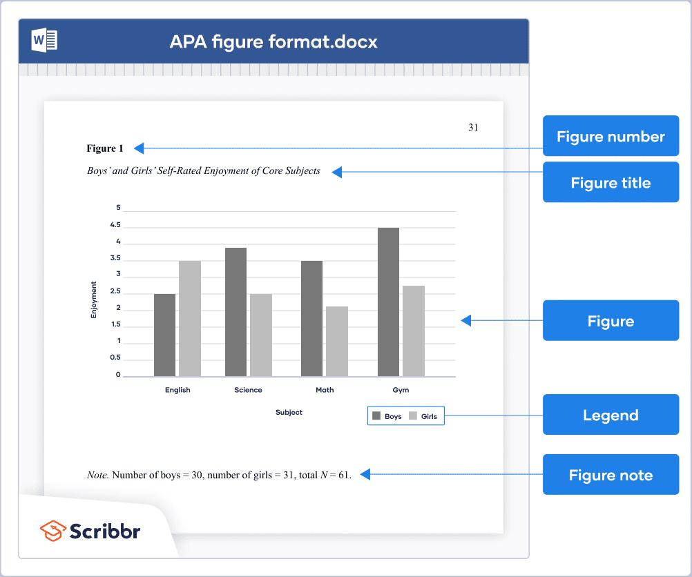 APA figure (7th edition)