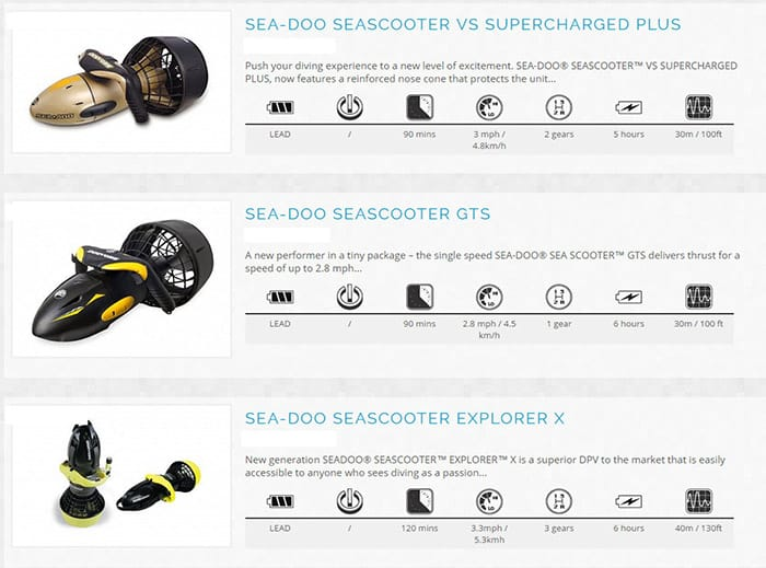 buy sea scooter
