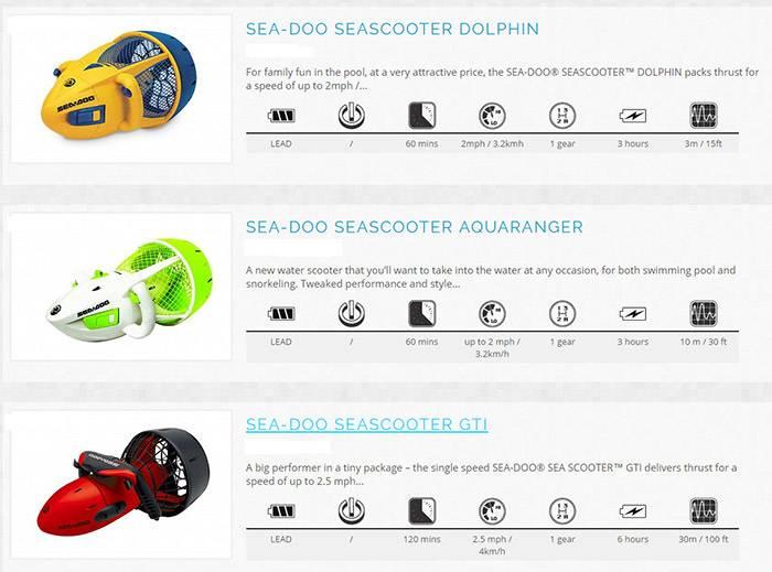 top sea underwater scooters