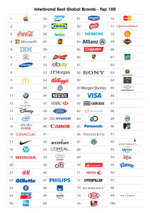 EAB Clients included in top 100 global brands