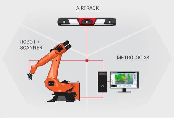 AirTrack Robot schemas