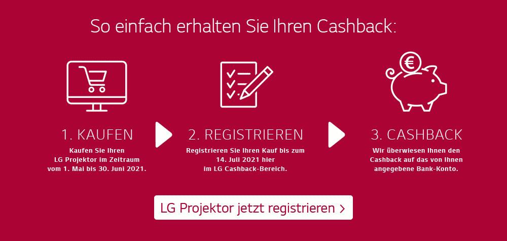 LG Projektoren Frühjahrs - Cash Back - Ablauf