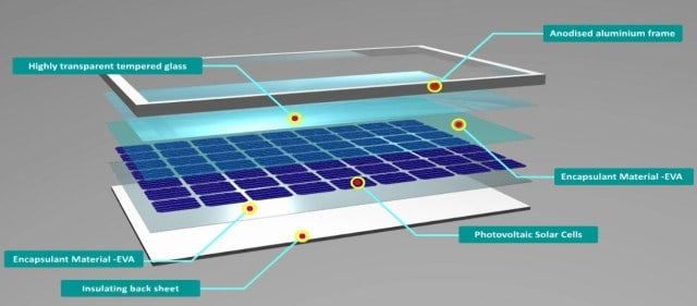 Photovoltaic Cell