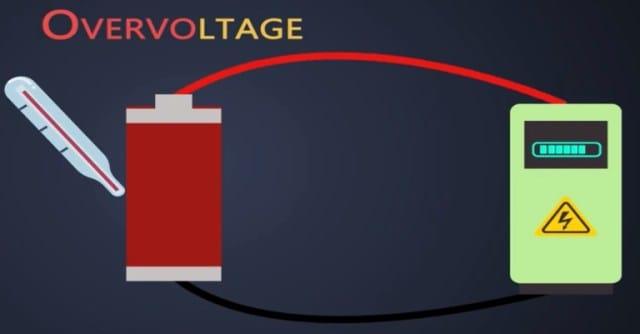 BMS battery management system