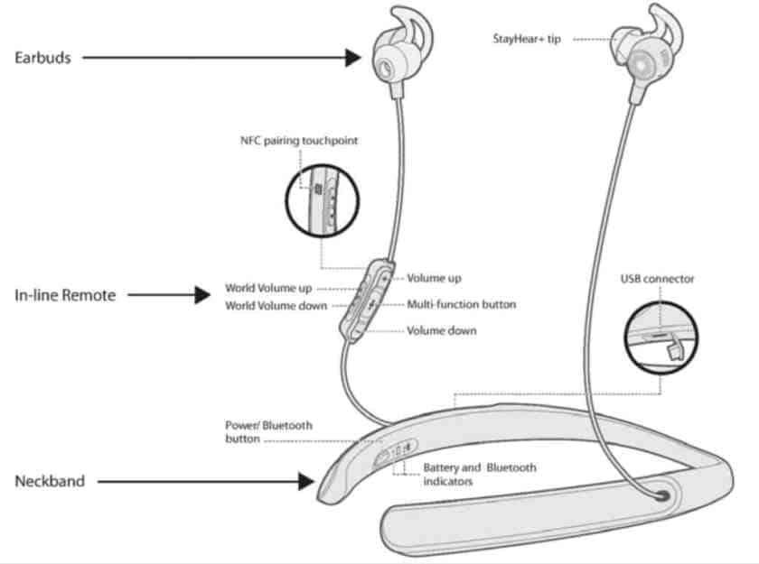 fda-cleared-hearing-aids-bose-design-structure-2021