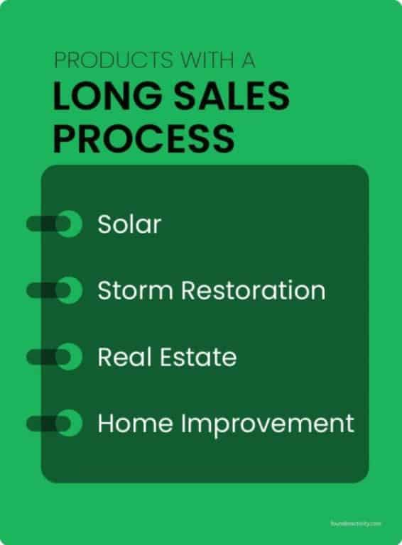 Products with a long sales process solar storm restoration  real estate home improvement infographics  Door To Door Sales 101: Best Guide for Success