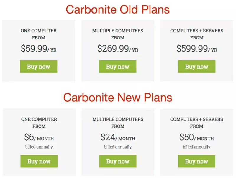 Carbonite Pricing