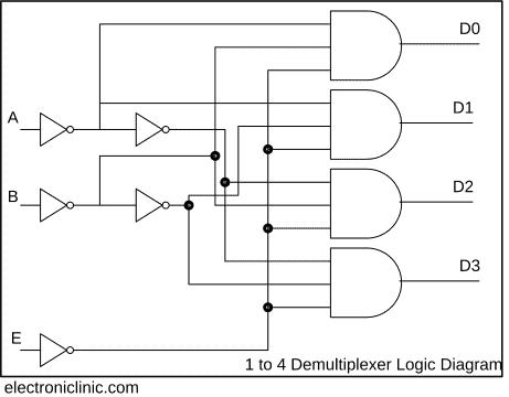 Demultiplexer