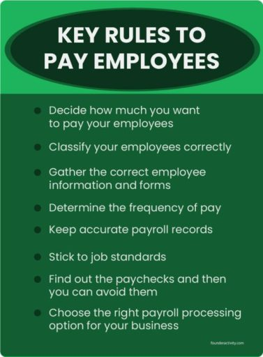 Key rules to pay employees Decide how much you want to pay your employees Classify your employees correctly Gather the correct employee information and forms Determine the frequency of pay Keep accurate payroll records Stick to job standards Find out the paychecks and then you can avoid them Choose the right payroll processing option for your business infographic How to Pay Employees in a Small Business