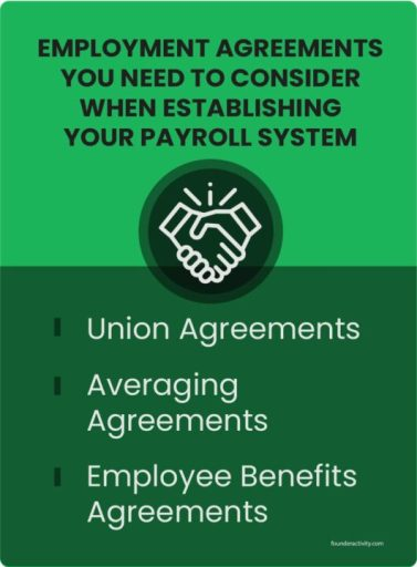 Employment agreements you may need to consider when establishing your payroll system Union Agreements Averaging Agreements Employee Benefits Agreements Employee Agreements infographic  How to Pay Employees in a Small Business