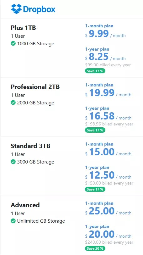 Dropbox Review, Pricing & Coupon Codes 1