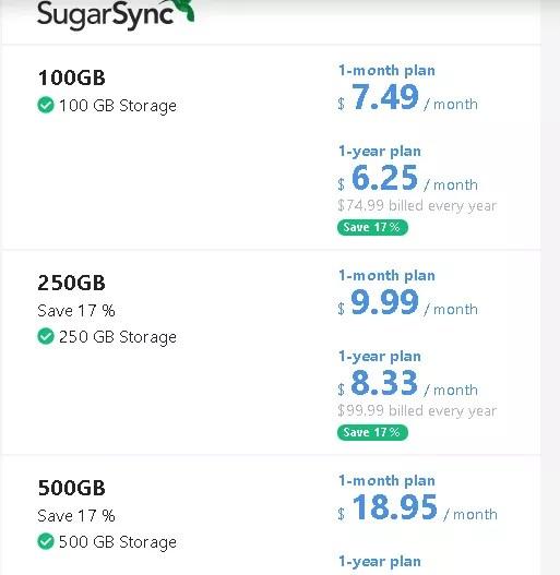 Pricing Sugarsync