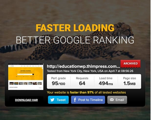 Faster Loading for Better Google Ranking
