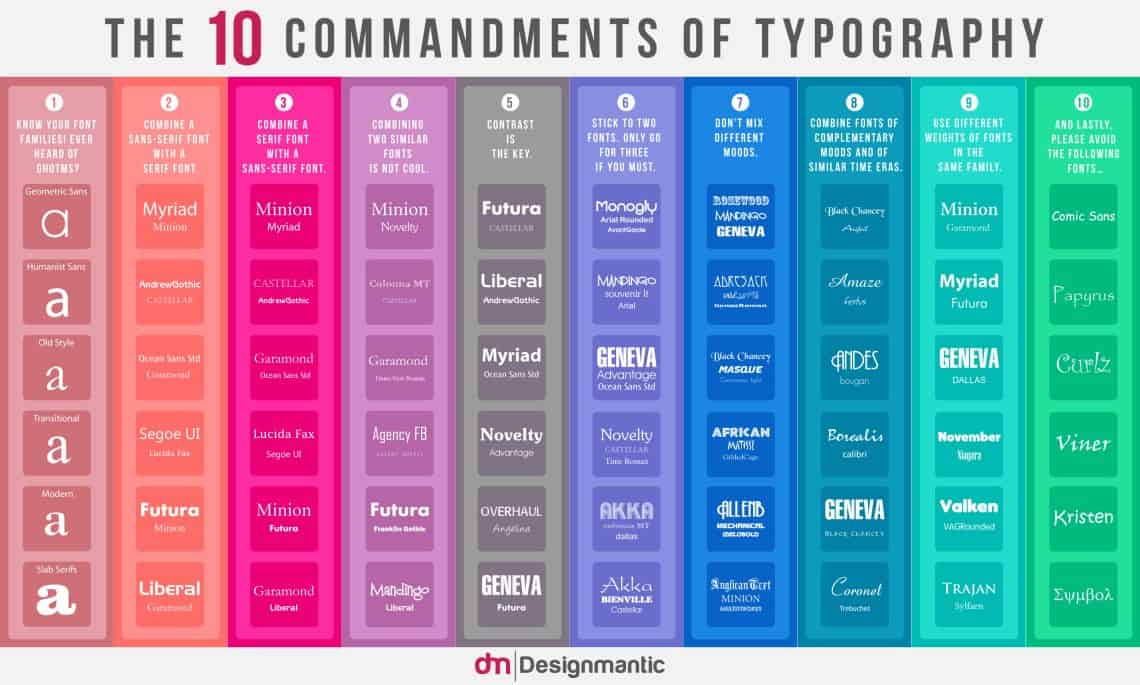 [INFOGRAPHIC]: The 10 Commandments of Typography
