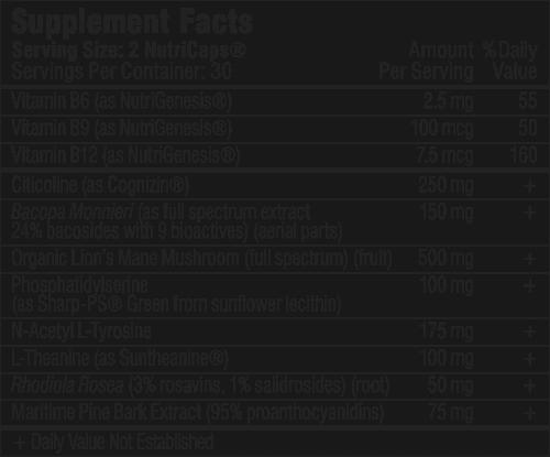 Mind Lab pro Ingredients
