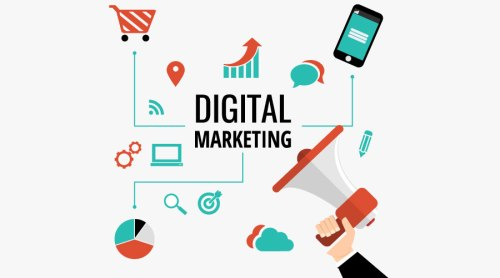 Digital Marketing - web design eire