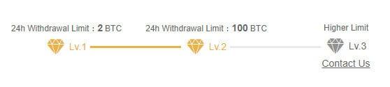 level2 binance