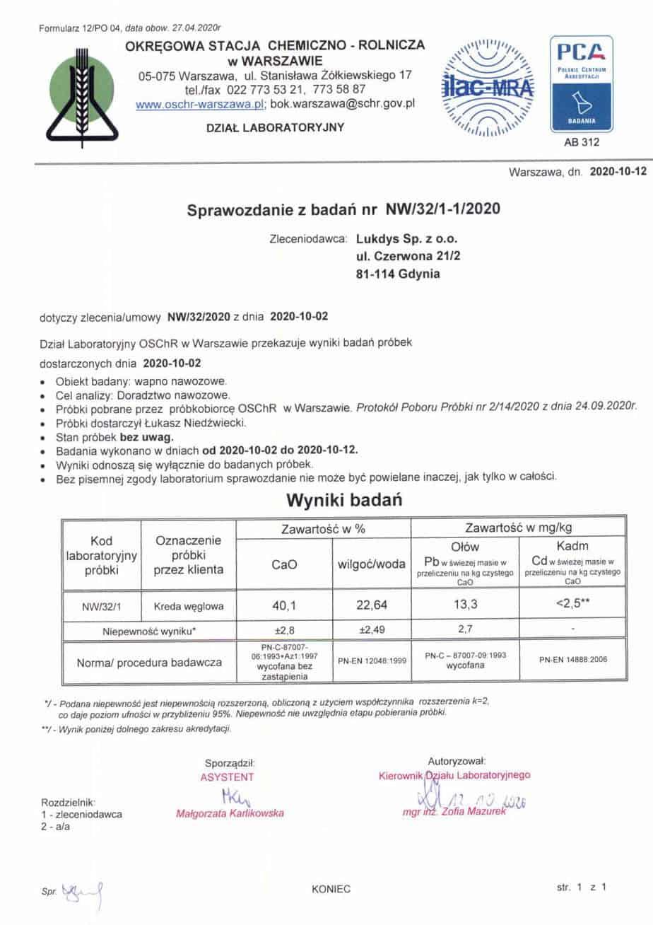 sklad kredy weglowej raport SChR wesola 12.10.2020
