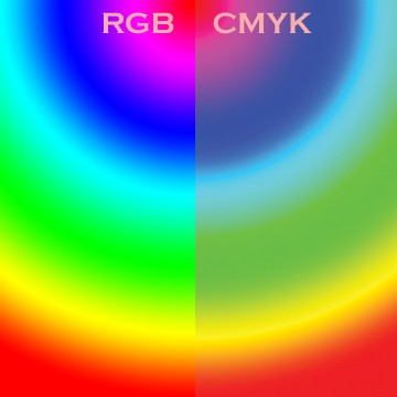 What are RGB and CMYK and why do they matter? 3
