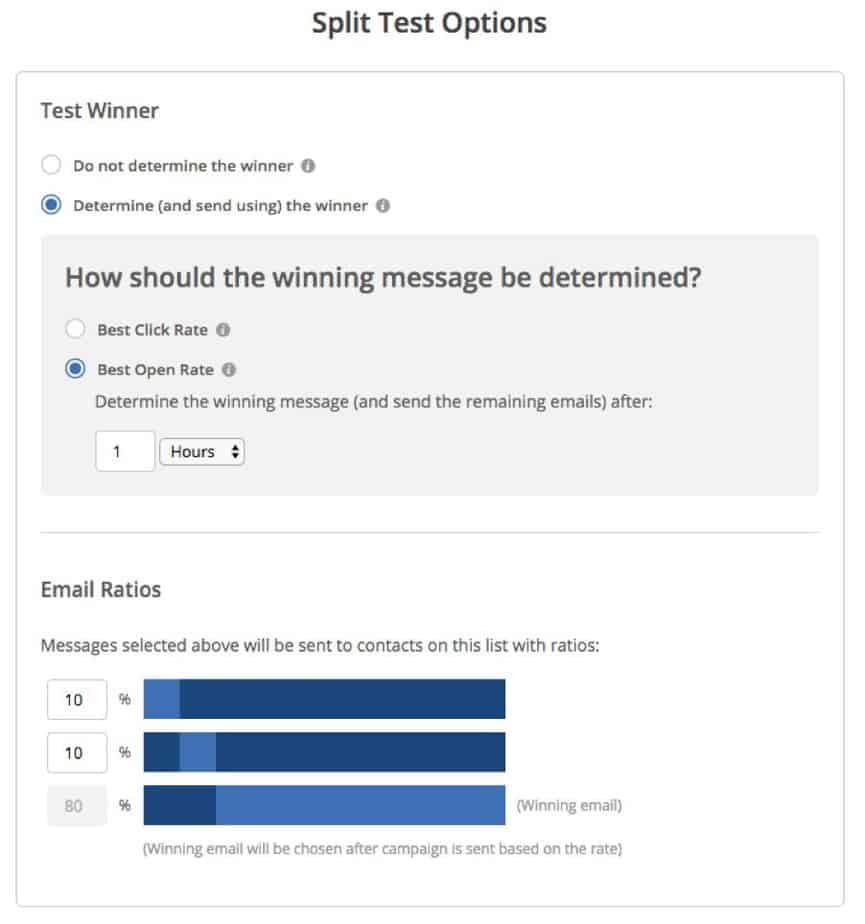 7 Quick Ways to Boost Your Email Marketing Results
