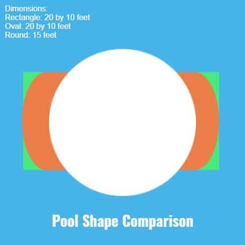 intex pool sizes