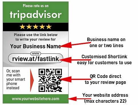 2020 TripAdvisor Review Cards Explainer front