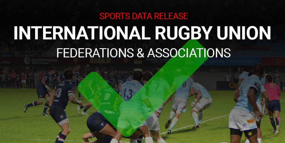 Rugby Association & Federation Global Profiles Added