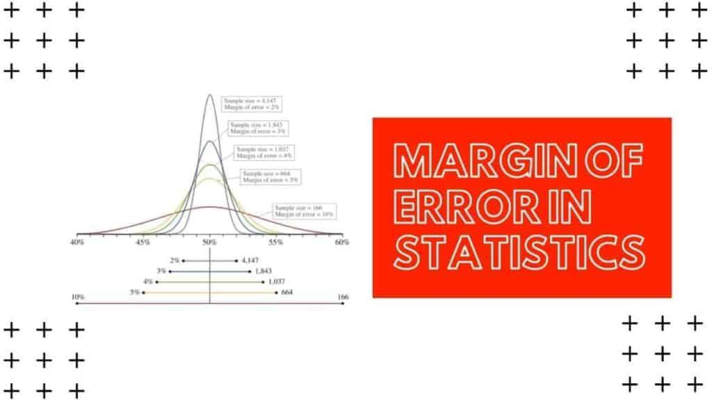 margin-of-error-in-statistics