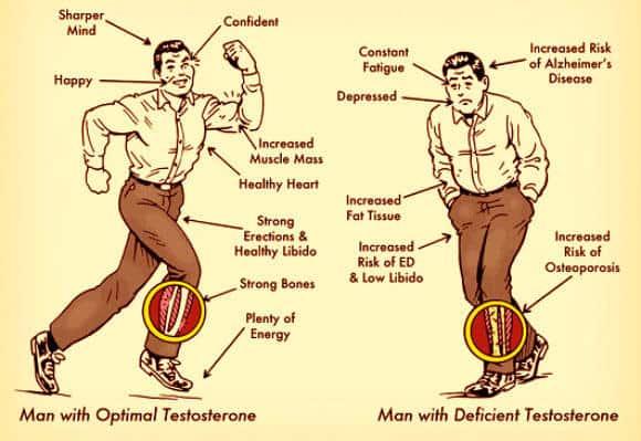 low-testosterone